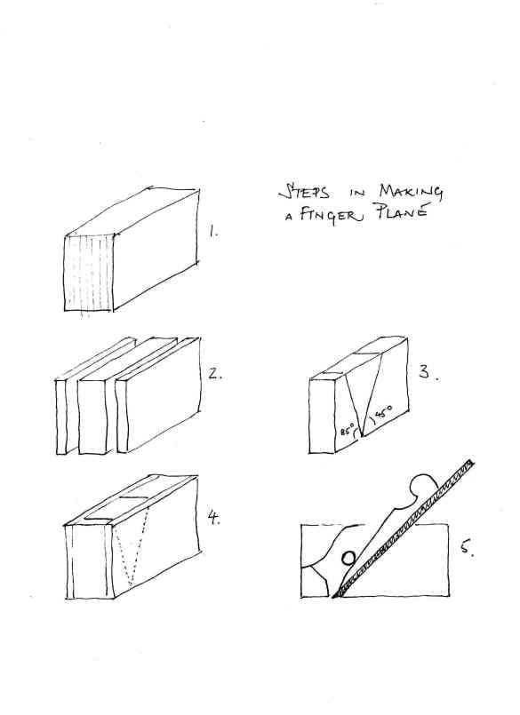 PDF Plans Finger Planes Download trestle table plans woodworking – aboriginal59lyf